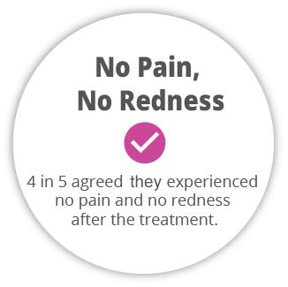 Shakura Singapore treatment no pain & no redness results